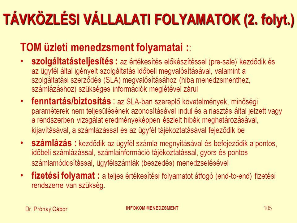 Dr.Prónay Gábor INFOKOM MENEDZSMENT 106 TÁVKÖZLÉSI VÁLLALATI FOLYAMATOK (2.