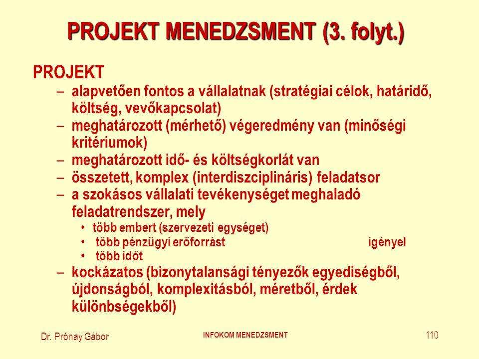 Dr.Prónay Gábor INFOKOM MENEDZSMENT 111 PROJEKT MENEDZSMENT (4.