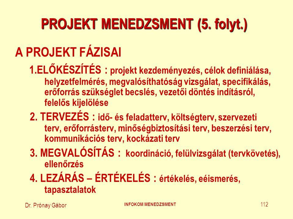 Dr.Prónay Gábor INFOKOM MENEDZSMENT 113 PROJEKT MENEDZSMENT (6.