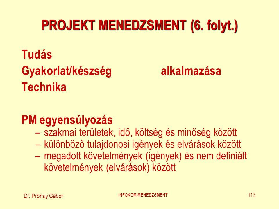 Dr.Prónay Gábor INFOKOM MENEDZSMENT 114 PROJEKT MENEDZSMENT (7.