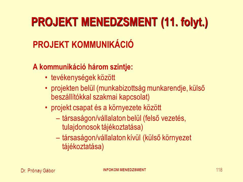 Dr.Prónay Gábor INFOKOM MENEDZSMENT 119 PROJEKT MENEDZSMENT (12.