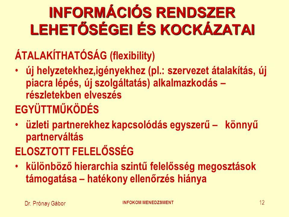 Dr.Prónay Gábor INFOKOM MENEDZSMENT 13 INFORMÁCIÓS RENDSZER LEHETŐSÉGEI ÉS KOCKÁZATAI (1.