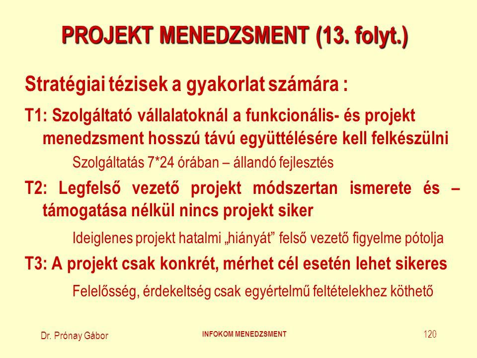 Dr.Prónay Gábor INFOKOM MENEDZSMENT 121 PROJEKT MENEDZSMENT (14.