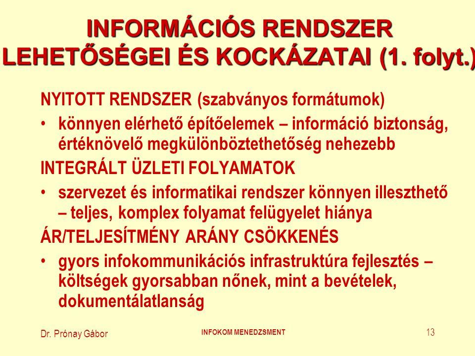 Dr.Prónay Gábor INFOKOM MENEDZSMENT 14 INFORMÁCIÓS RENDSZER LEHETŐSÉGEI ÉS KOCKÁZATAI (2.