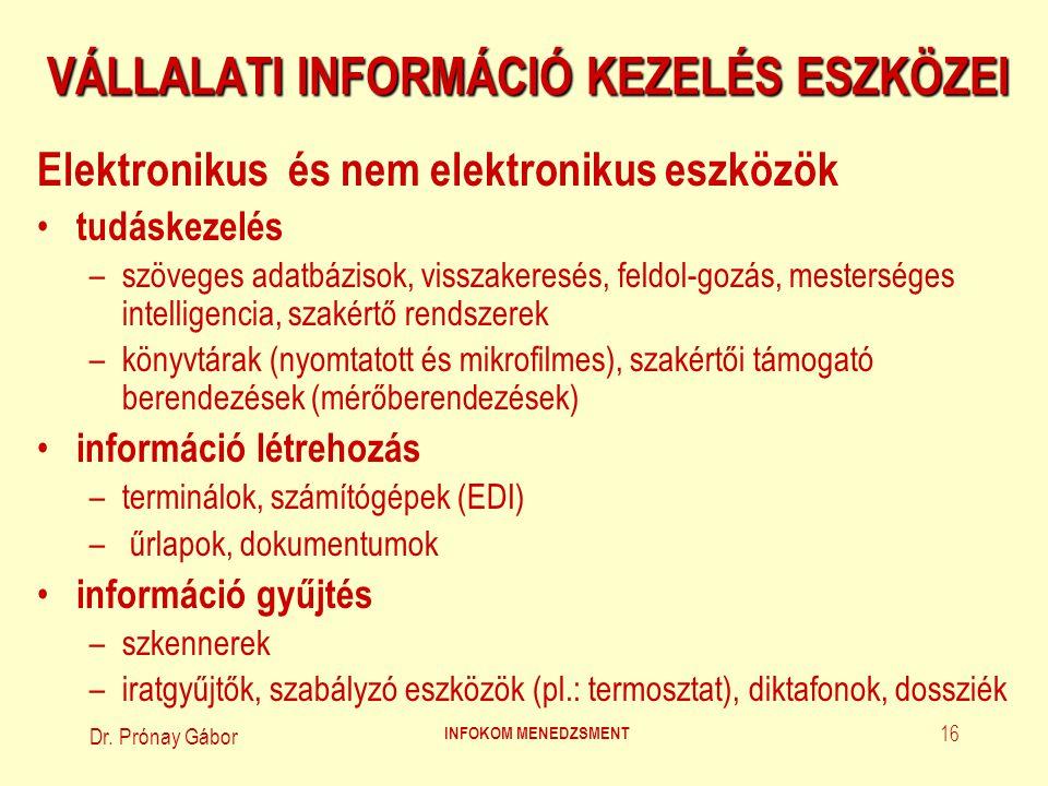 Dr.Prónay Gábor INFOKOM MENEDZSMENT 17 VÁLLALATI INFORMÁCIÓ KEZELÉS ESZKÖZEI (1.