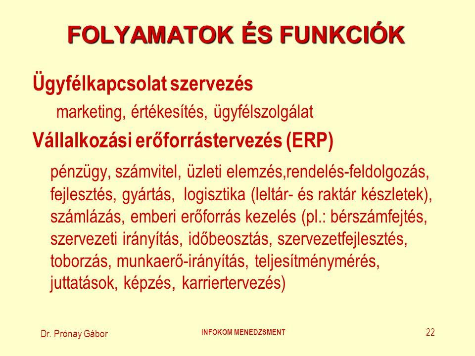 Dr.Prónay Gábor INFOKOM MENEDZSMENT 23 FOLYAMATOK ÉS FUNKCIÓK (1.