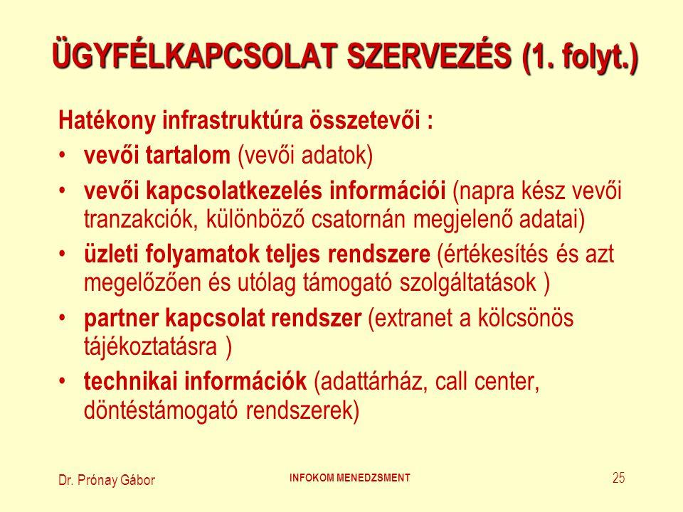 Dr.Prónay Gábor INFOKOM MENEDZSMENT 26 ÜGYFÉLKAPCSOLAT SZERVEZÉS (2.