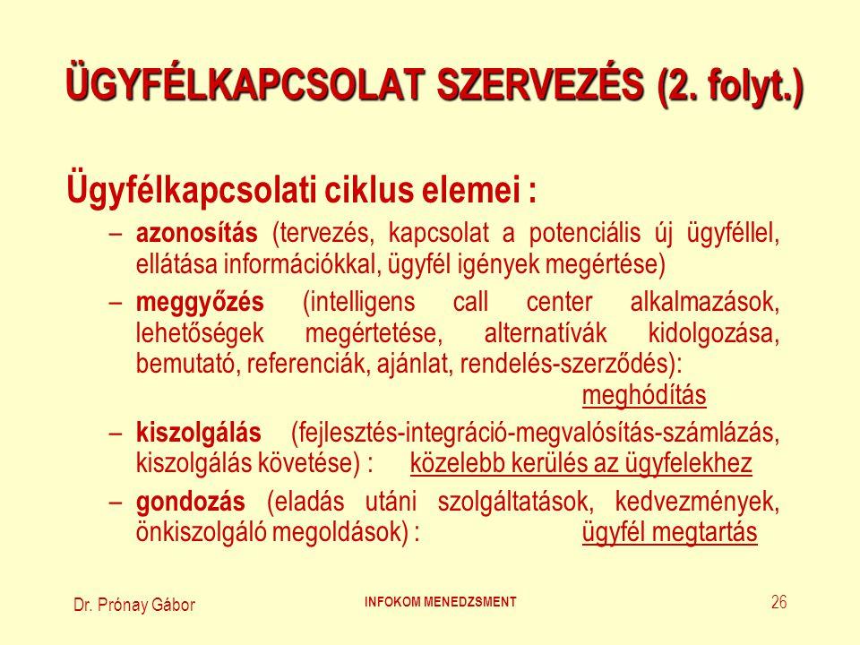 Dr.Prónay Gábor INFOKOM MENEDZSMENT 27 ÜGYFÉLKAPCSOLAT SZERVEZÉS (3.