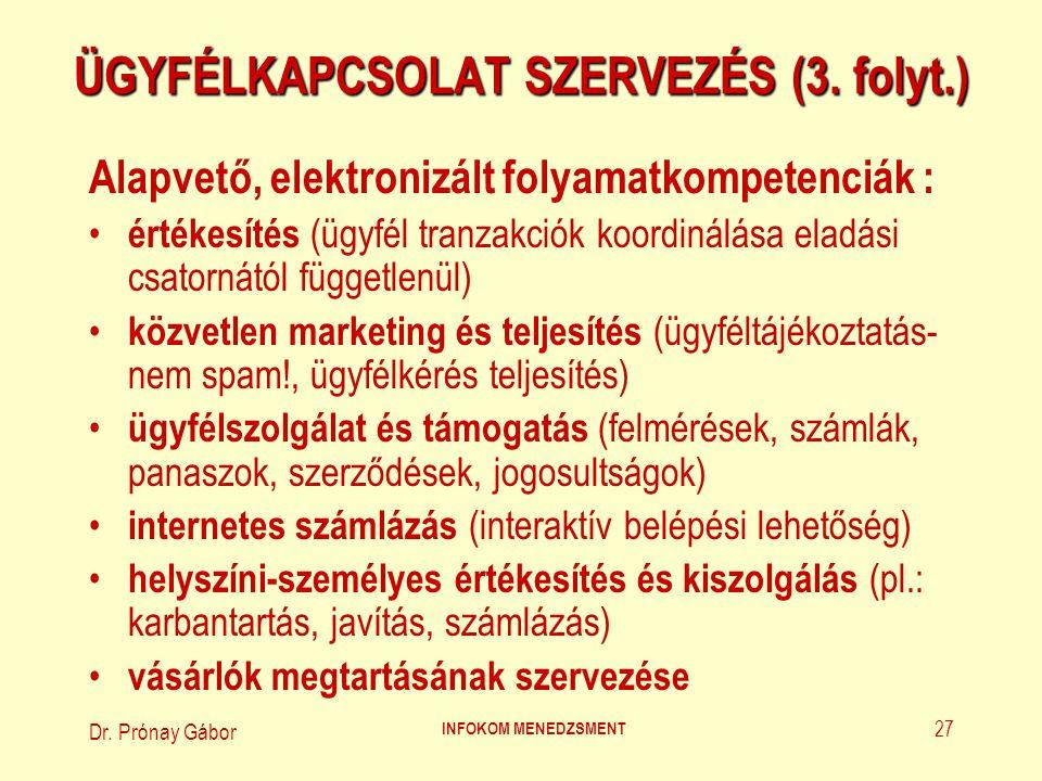 Dr.Prónay Gábor INFOKOM MENEDZSMENT 28 ÜGYFÉLKAPCSOLAT SZERVEZÉS (4.
