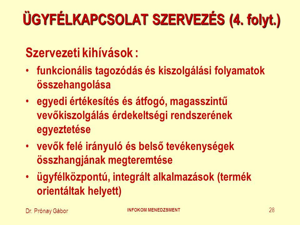 Dr.Prónay Gábor INFOKOM MENEDZSMENT 29 ÜGYFÉLKAPCSOLAT SZERVEZÉS (5.