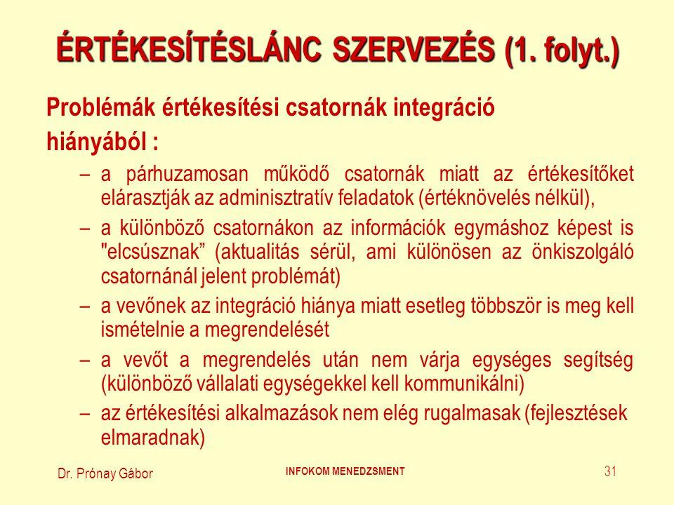 Dr.Prónay Gábor INFOKOM MENEDZSMENT 32 ÉRTÉKESÍTÉSLÁNC SZERVEZÉS (2.
