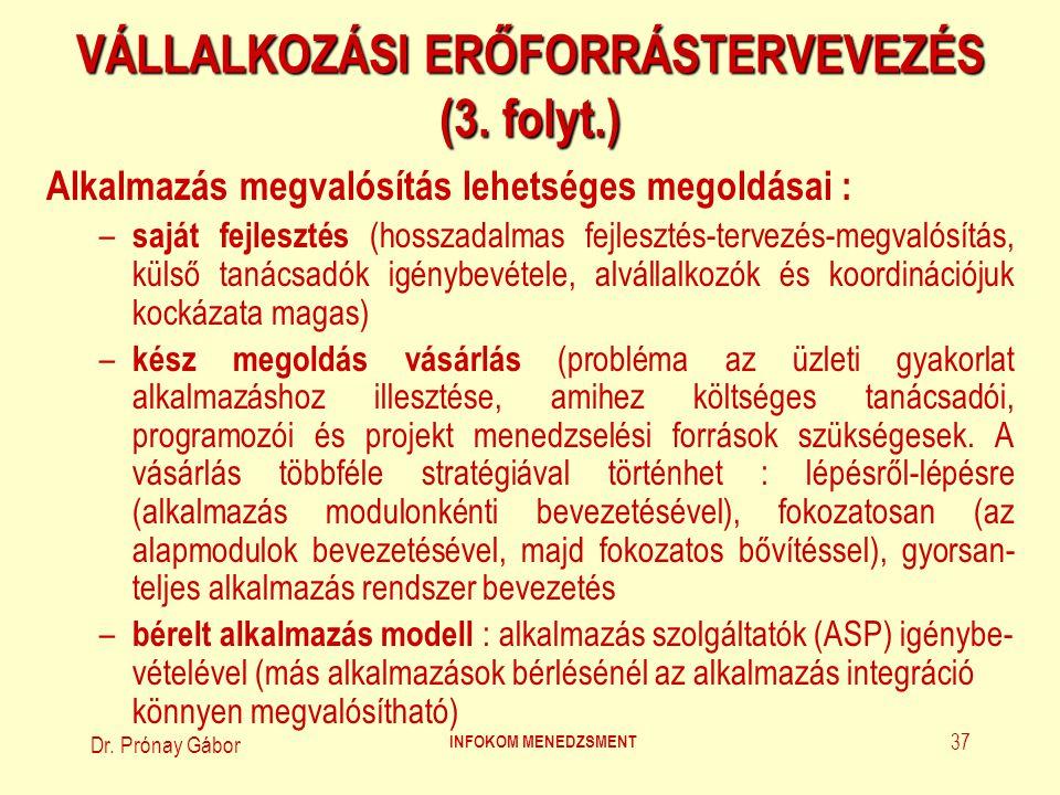 Dr.Prónay Gábor INFOKOM MENEDZSMENT 38 VÁLLALKOZÁSI ERŐFORRÁSTERVEVEZÉS (4.