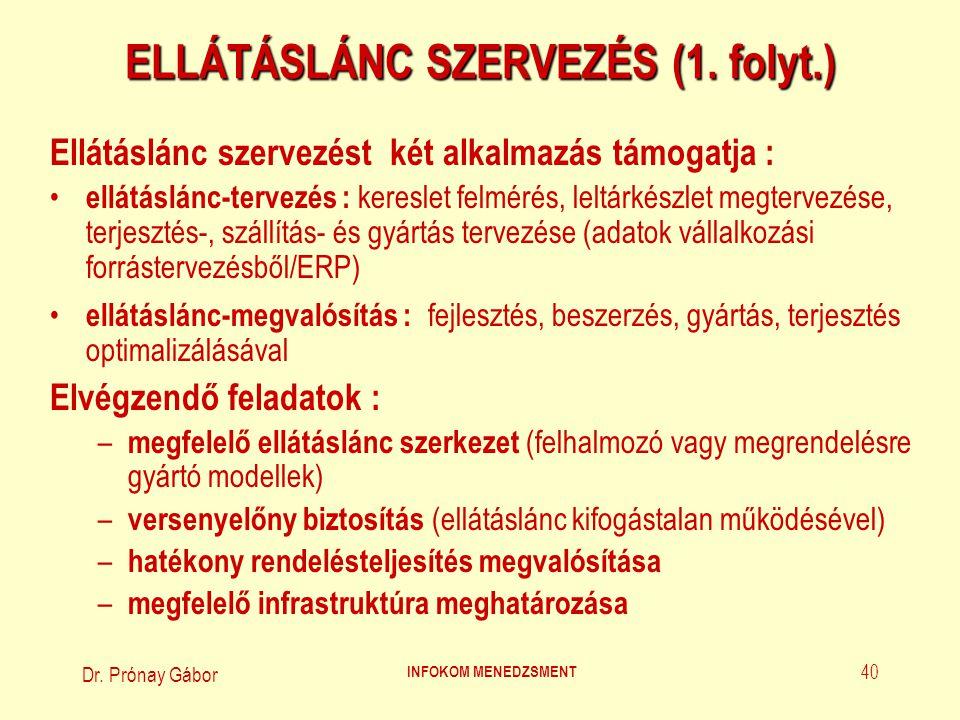 Dr.Prónay Gábor INFOKOM MENEDZSMENT 41 ELLÁTÁSLÁNC SZERVEZÉS (2.