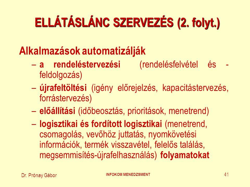 Dr.Prónay Gábor INFOKOM MENEDZSMENT 42 ELLÁTÁSLÁNC SZERVEZÉS (3.