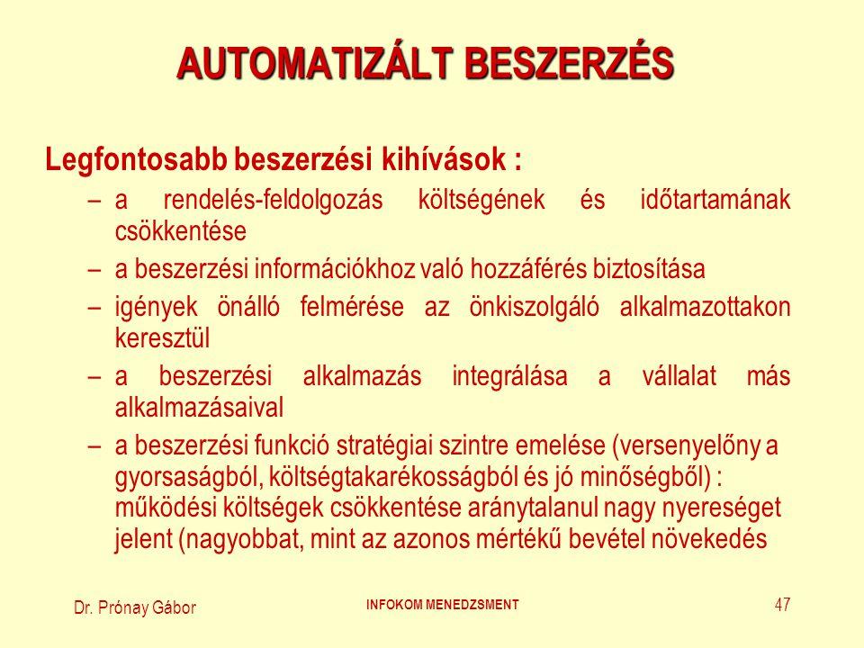 Dr.Prónay Gábor INFOKOM MENEDZSMENT 48 AUTOMATIZÁLT BESZERZÉS (1.