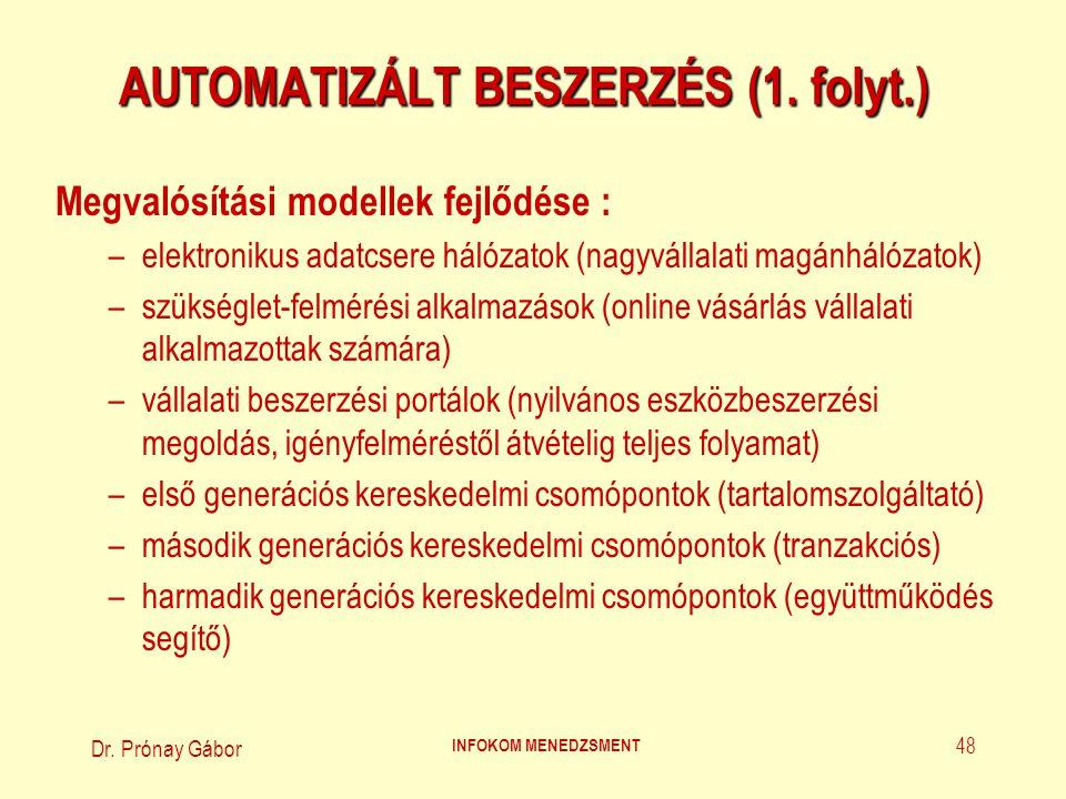 Dr.Prónay Gábor INFOKOM MENEDZSMENT 49 AUTOMATIZÁLT BESZERZÉS (2.