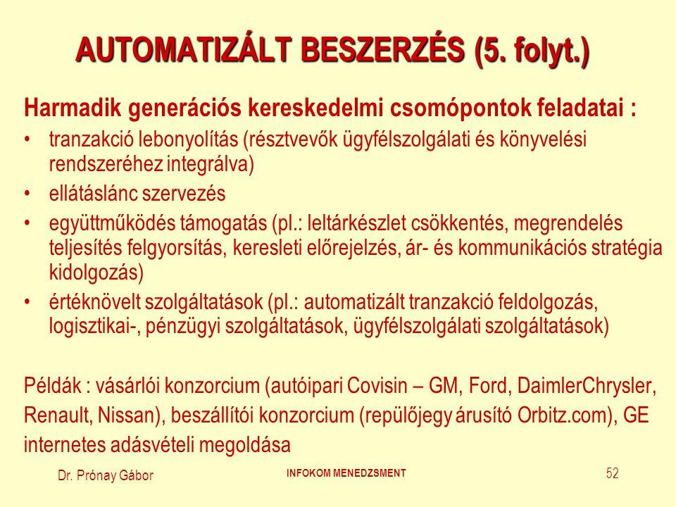 Dr.Prónay Gábor INFOKOM MENEDZSMENT 53 AUTOMATIZÁLT BESZERZÉS (6.