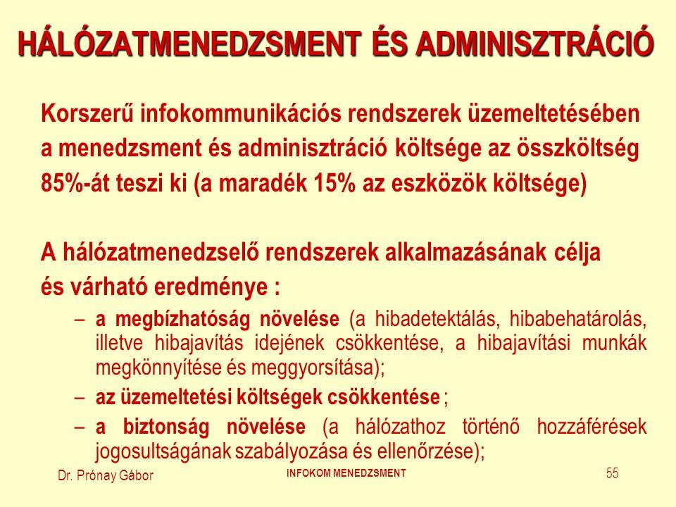 Dr.Prónay Gábor INFOKOM MENEDZSMENT 56 HÁLÓZATMENEDZSMENT (1.