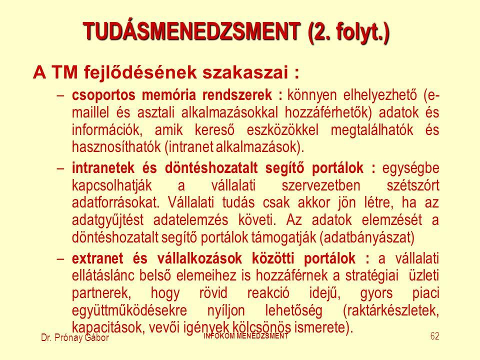 Dr.Prónay Gábor INFOKOM MENEDZSMENT 63 TUDÁSMENEDZSMENT (3.