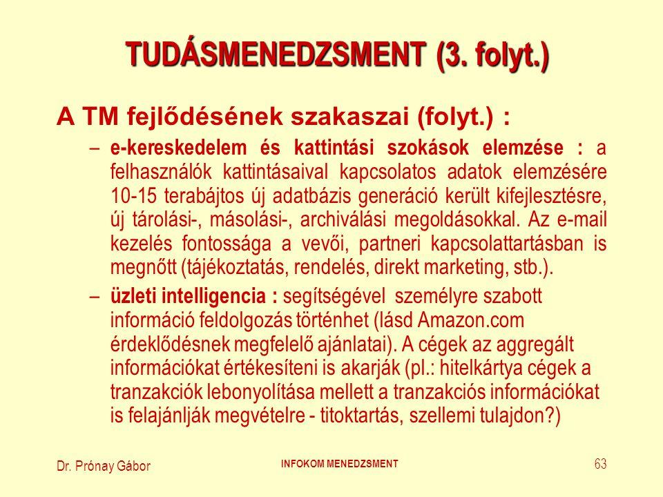 Dr.Prónay Gábor INFOKOM MENEDZSMENT 64 TUDÁSMENEDZSMENT (4.