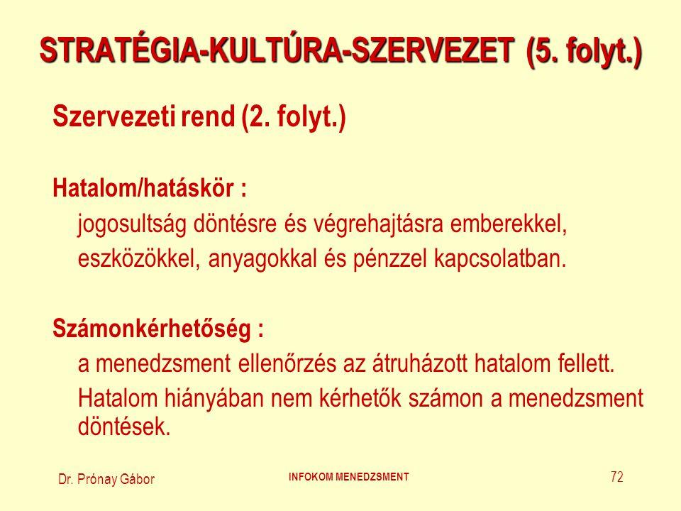 Dr.Prónay Gábor INFOKOM MENEDZSMENT 73 STRATÉGIA-KULTÚRA-SZERVEZET (6.