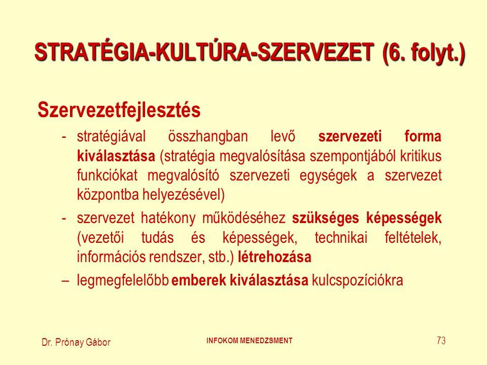 Dr.Prónay Gábor INFOKOM MENEDZSMENT 74 STRATÉGIA-KULTÚRA-SZERVEZET (7.