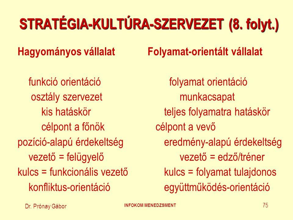 Dr.Prónay Gábor INFOKOM MENEDZSMENT 76 STRATÉGIA-KULTÚRA-SZERVEZET (9.