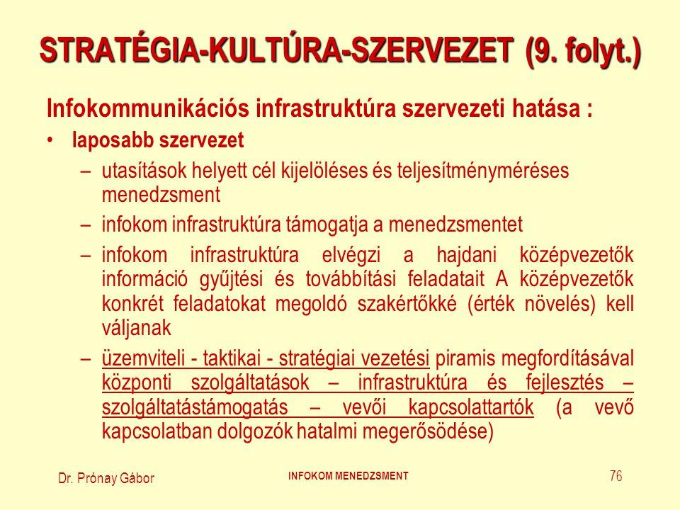 Dr.Prónay Gábor INFOKOM MENEDZSMENT 77 STRATÉGIA-KULTÚRA-SZERVEZET (10.
