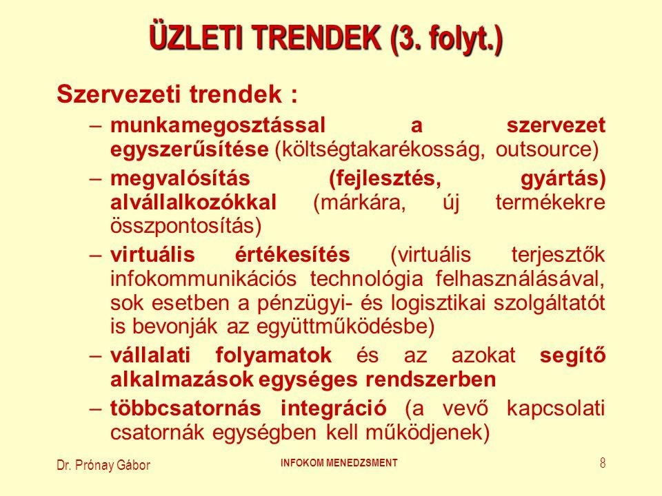 Dr.Prónay Gábor INFOKOM MENEDZSMENT 9 ÜZLETI TRENDEK (4.