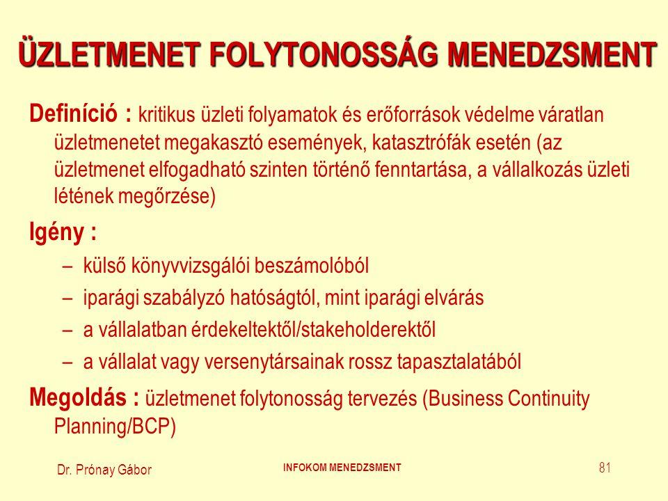 Dr.Prónay Gábor INFOKOM MENEDZSMENT 82 ÜZLETMENET FOLYT.