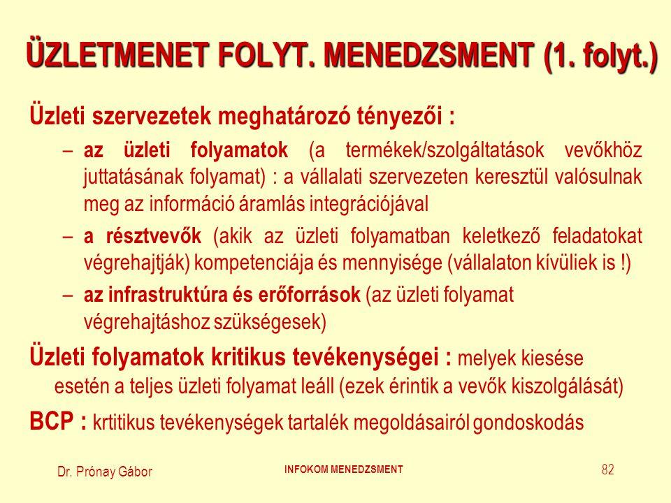 Dr.Prónay Gábor INFOKOM MENEDZSMENT 83 ÜZLETMENET FOLYT.