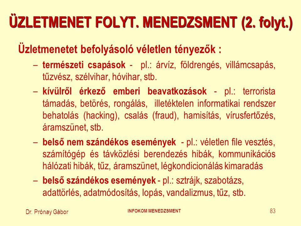Dr.Prónay Gábor INFOKOM MENEDZSMENT 84 ÜZLETMENET FOLYT.