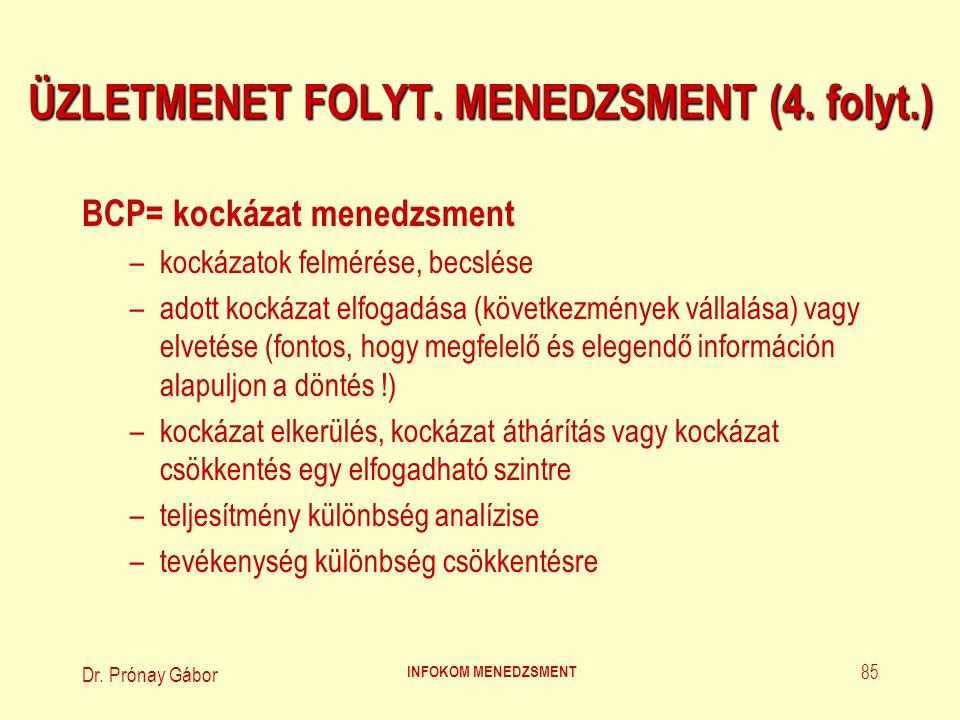 Dr.Prónay Gábor INFOKOM MENEDZSMENT 86 ÜZLETMENET FOLYT.