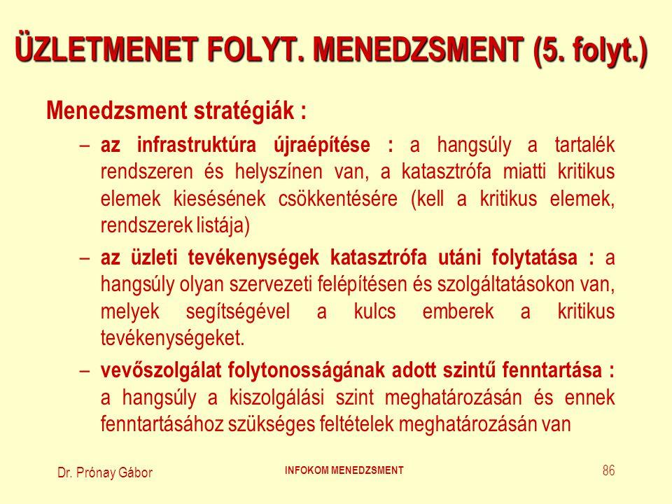 Dr.Prónay Gábor INFOKOM MENEDZSMENT 87 ÜZLETMENET FOLYT.