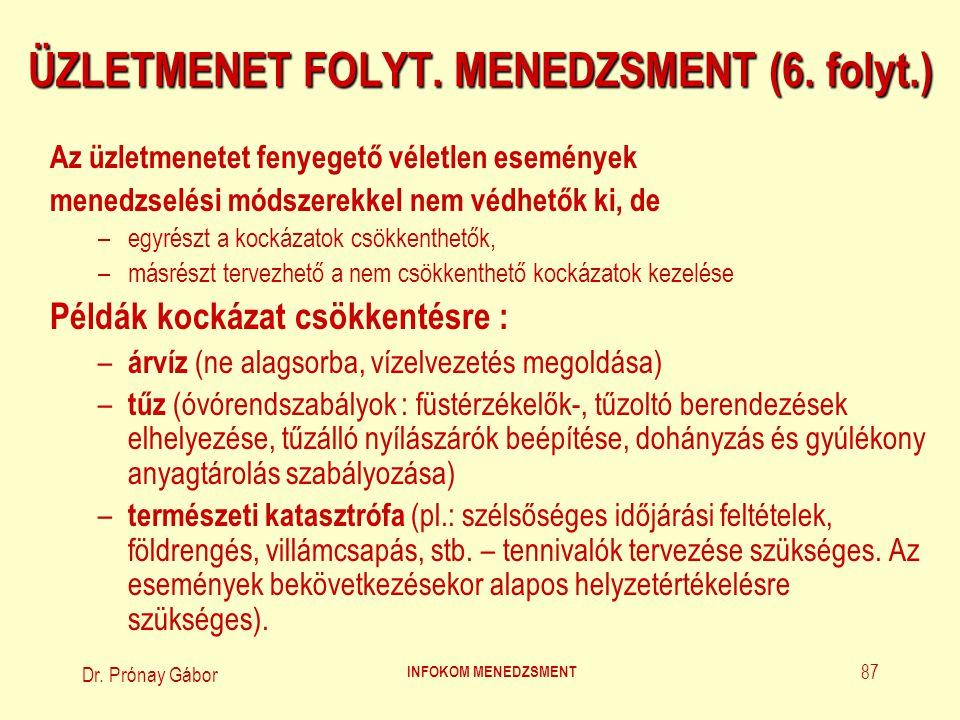 Dr.Prónay Gábor INFOKOM MENEDZSMENT 88 ÜZLETMENET FOLYT.