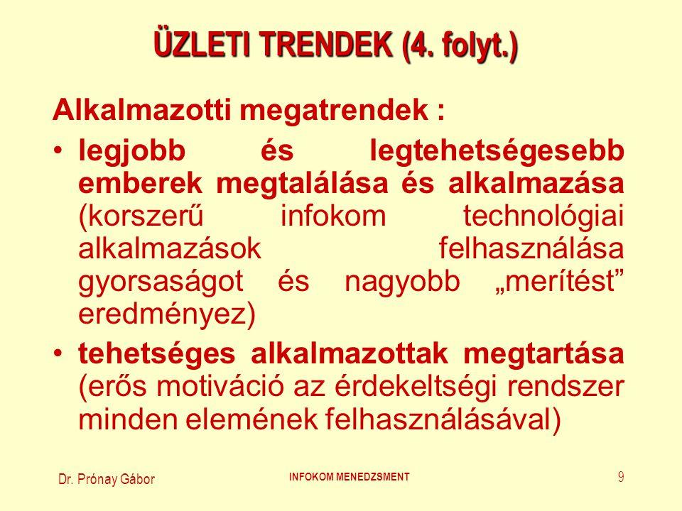 Dr.Prónay Gábor INFOKOM MENEDZSMENT 10 ÜZLETI TRENDEK (5.