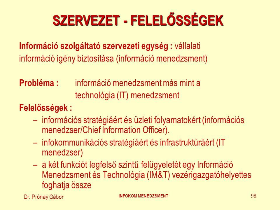 Dr.Prónay Gábor INFOKOM MENEDZSMENT 99 SZERVEZET – FELELŐSSÉGEK (1.