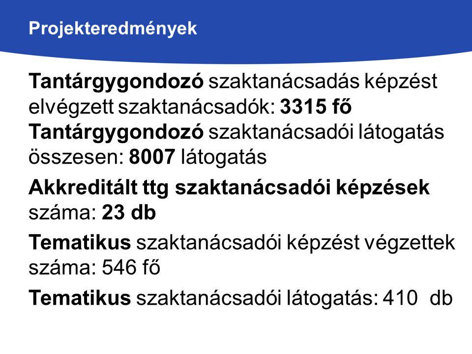 A tantárgygondozó szaktanácsadás Célja(48/2012.