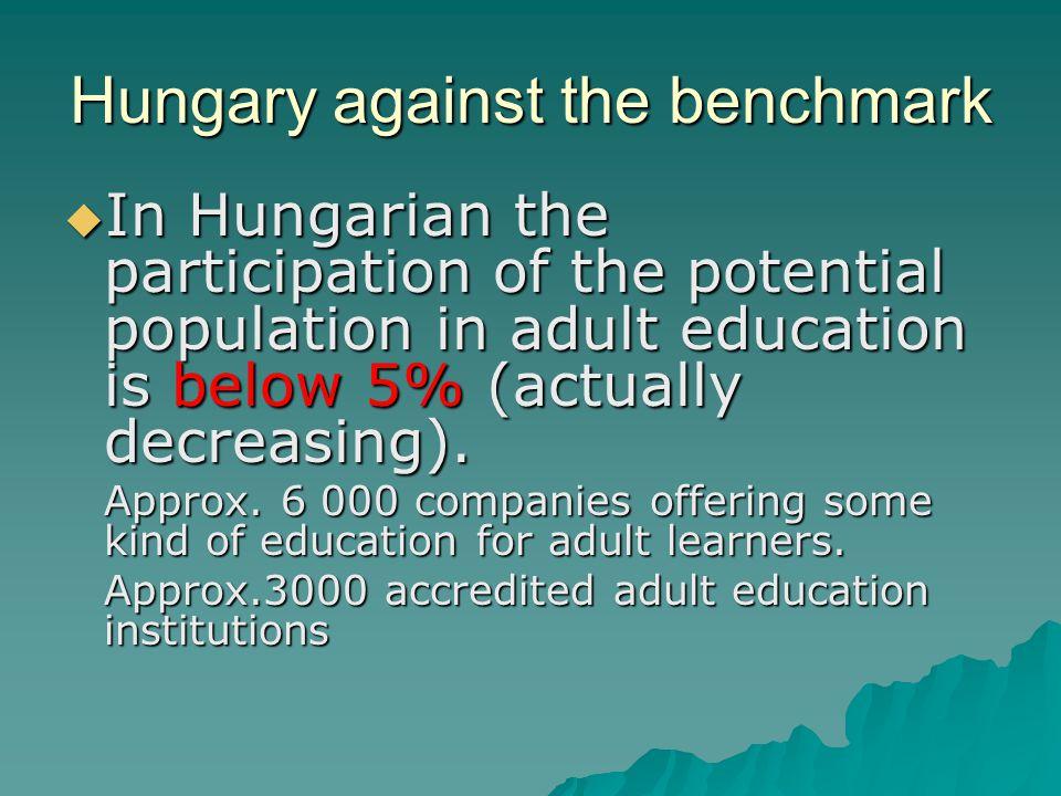 Hungarian Higher Education Lifelong Learning Network MELLearN Association: 24 members Source: www.mellearn.hu