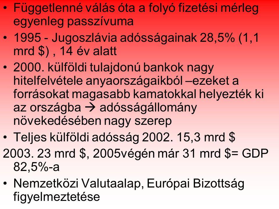 Külkereskedelem Passzív áruforgalmi egyenleg Legfontosabb partner: EU - kivitel, behozatal >50% - Kivitel folyamatosan nő - Behozatal növekedési üteme>exportbővülés  növekvő áruforgalmi hiány  romló külkereskedelmi pozíció Ok:nemzeti valuta –kuna- túlértékelt= árfolyama alig változott  bérek, árak növekedtek partnerekhez képest - Szerkezeti reform szükséges Jelentős külker.