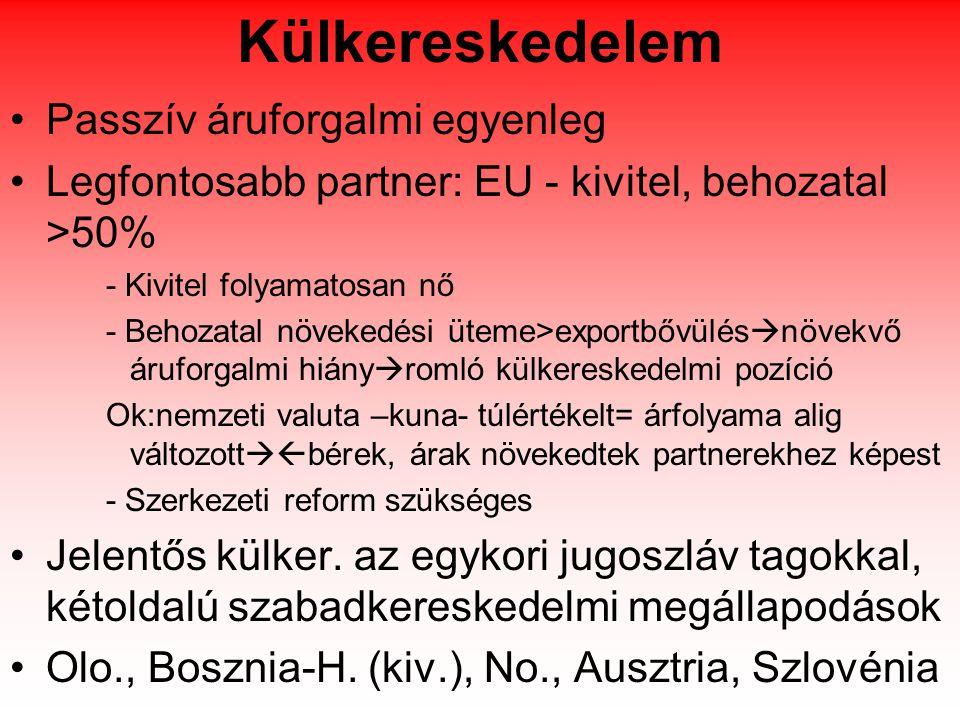 Idegenforgalom '70-es évek szállodaépítési program + Adriai- országút  tömeges turizmusba bekapcsolódhatott mediterrán éh, halászfalvak, Isztriai-fsz., Dalmácia, Dubrovnik (Ragusa) – műemlék óváros, világörökség része, Pula, Split, Šibenik NP pl.