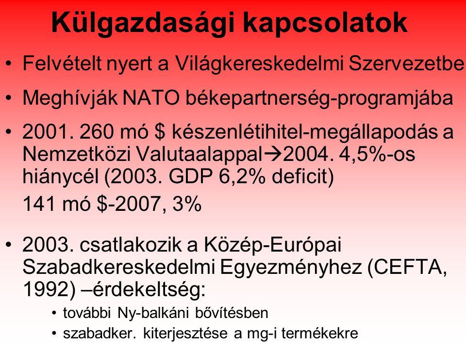 2001.okt. 29. EU stabilizációs és társulási egyezmény (SAA) aláírása,2005.