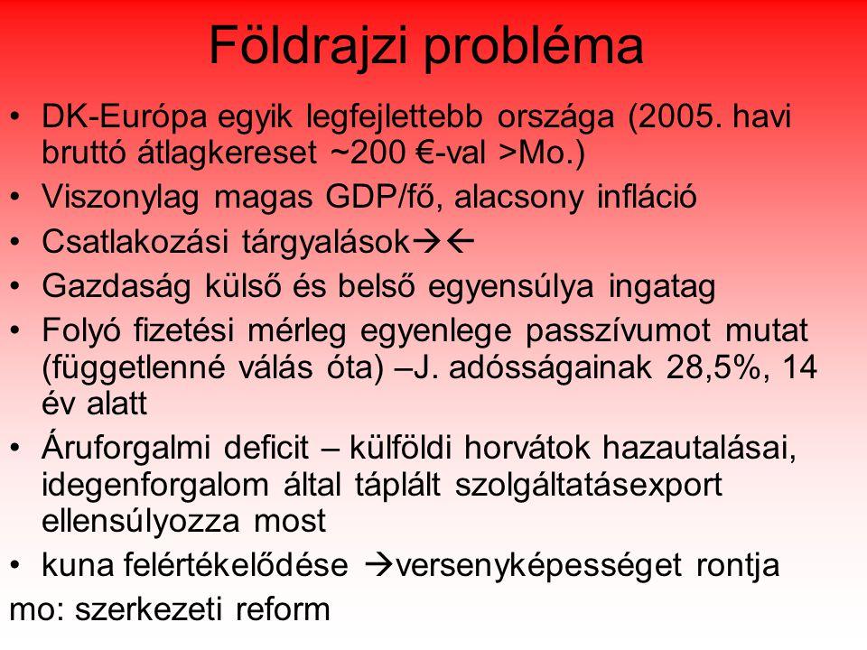 Bibliográfia Horváth Gyula (1998): Az átmenet regionális hatásai Kelet-Közép- Európában, Területi Statisztika 38/4.