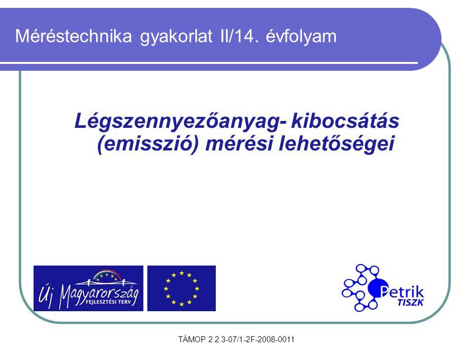 Méréstechnika gyakorlat II.