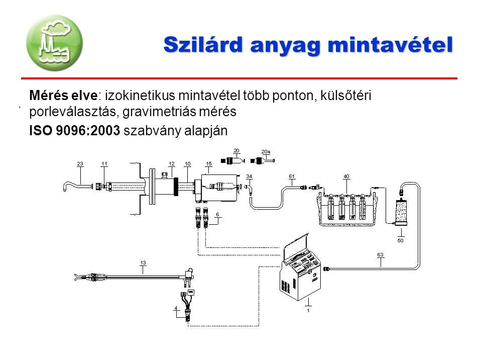 Toxikus fémek mintavétele EN 14385:2004 és EN 13211:2001 szabványok alapján.