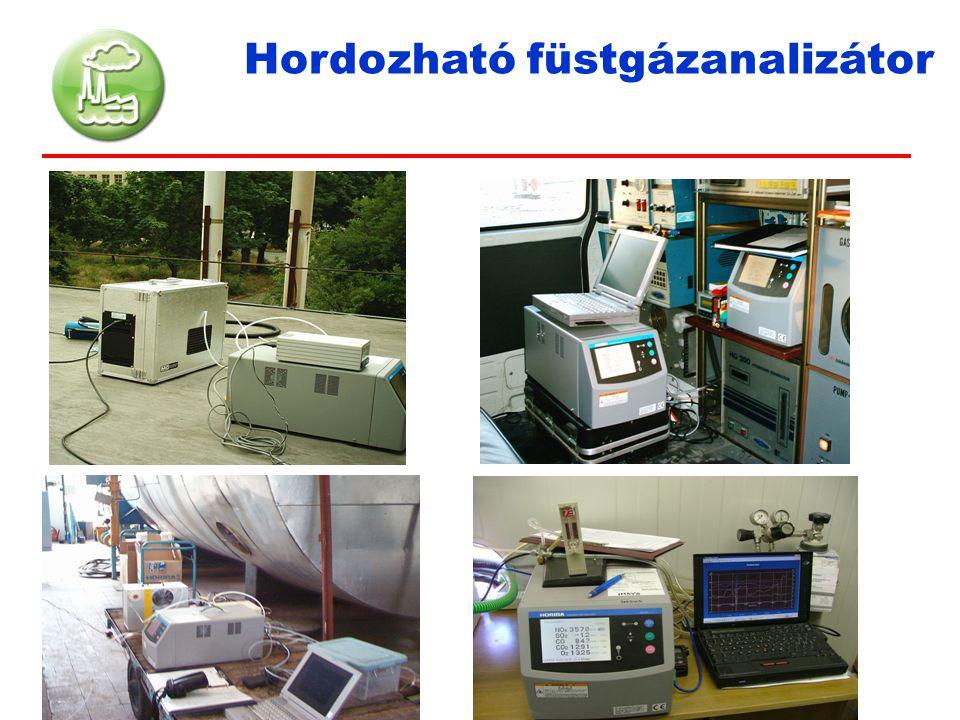 Mérőkörök hulladékégetés esetén  CO, NO X, SO 2, O 2, CO 2  Szilárd anyag, v, T, p  Hg Cd, Tl As, Co, Cr, Ni, Pb, V, Sb, Cu, Mn  HCl, HF  C 1  Dioxinok (H 2 O)