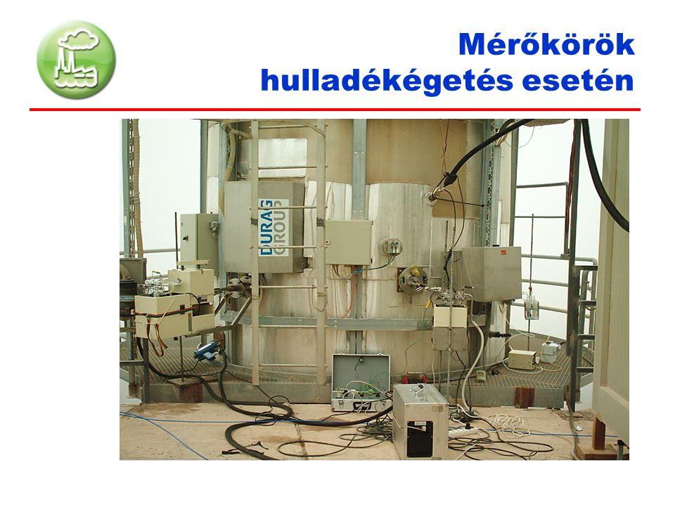 Beépített folyamatos mérőkészülékek