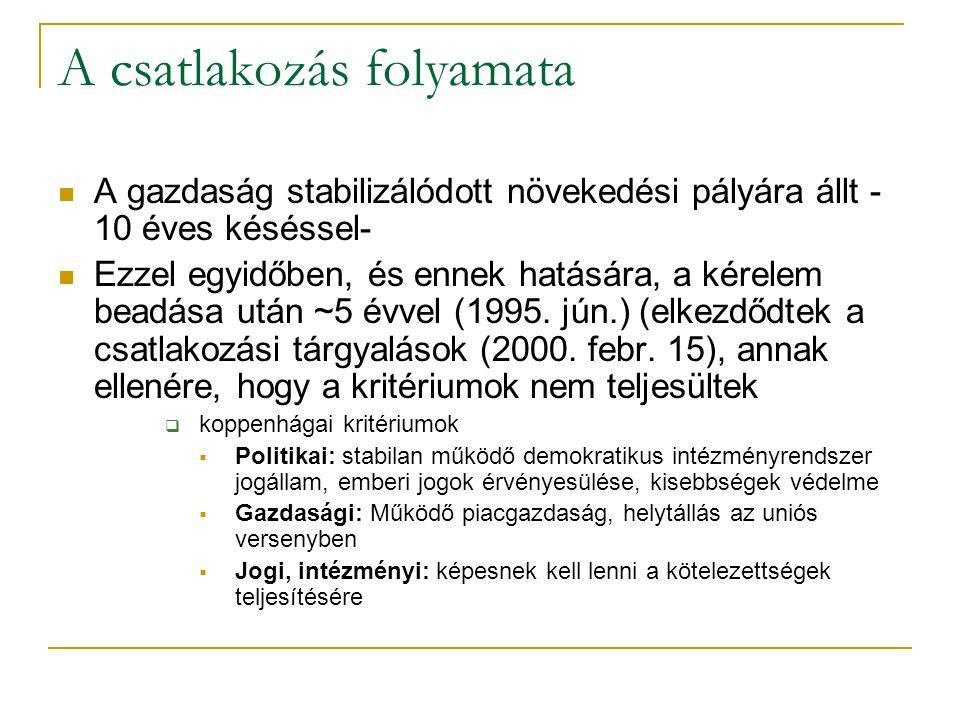 2005.ápr. 25 tagság feltételeit rögzítő szerződés 2006.