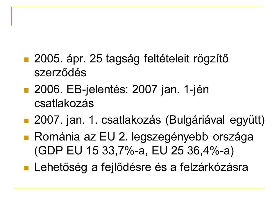 Adatok forrása: Székely-Doby, 2007
