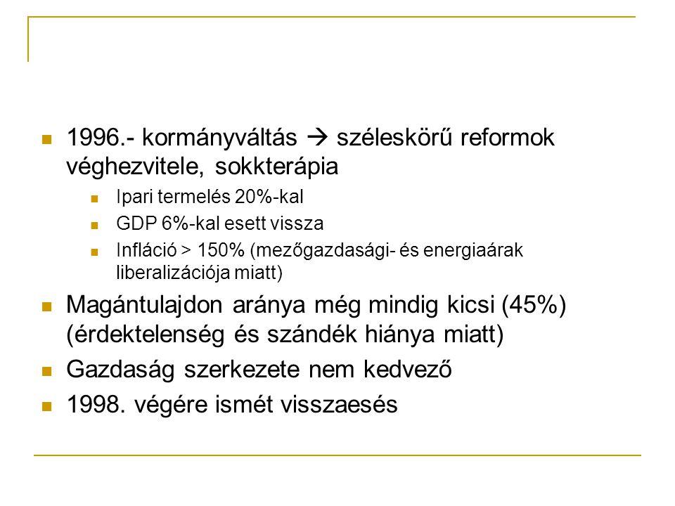1999.-újabb –radikális- reformok   csökken a ff.